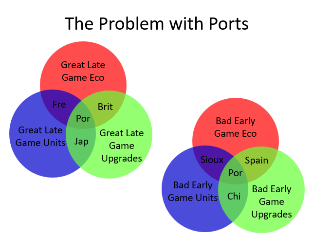 ProblemPorts.PNG